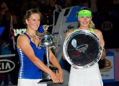 Виктория Азаренко, победившая в финале Australian Open Марию Шарапову, возглавила рейтинг WTA.